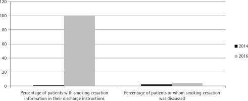 http://www.tobaccopreventioncessation.com/f/fulltexts/107116/TPC-5-16-g001_min.jpg