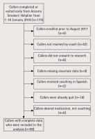 http://www.tobaccopreventioncessation.com/f/fulltexts/109537/TPC-5-20-g001_min.jpg