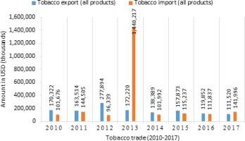 http://www.tobaccopreventioncessation.com/f/fulltexts/114084/TPC-5-48-g001_min.jpg