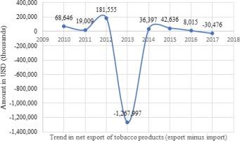 http://www.tobaccopreventioncessation.com/f/fulltexts/114084/TPC-5-48-g002_min.jpg