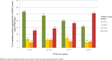 http://www.tobaccopreventioncessation.com/f/fulltexts/117954/TPC-6-18-g002_min.jpg