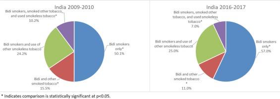 http://www.tobaccopreventioncessation.com/f/fulltexts/119053/TPC-6-28-g001_min.jpg