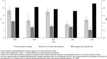 http://www.tobaccopreventioncessation.com/f/fulltexts/122441/TPC-6-35-g001_min.jpg