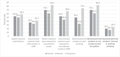 http://www.tobaccopreventioncessation.com/f/fulltexts/134751/TPC-7-39-g001_min.jpg