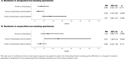 http://www.tobaccopreventioncessation.com/f/fulltexts/136028/TPC-7-46-g001_min.jpg