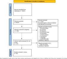 http://www.tobaccopreventioncessation.com/f/fulltexts/142320/TPC-7-62-g001_min.jpg