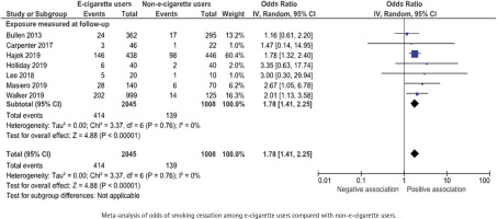 http://www.tobaccopreventioncessation.com/f/fulltexts/142320/TPC-7-62-g004_min.jpg