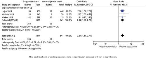 http://www.tobaccopreventioncessation.com/f/fulltexts/142320/TPC-7-62-g007_min.jpg