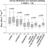 http://www.tobaccopreventioncessation.com/f/fulltexts/67799/TPC-3-5-g001_min.jpg