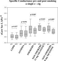 http://www.tobaccopreventioncessation.com/f/fulltexts/67799/TPC-3-5-g002_min.jpg