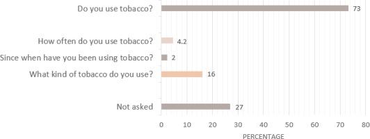 http://www.tobaccopreventioncessation.com/f/fulltexts/67969/TPC-3-3-g003_min.jpg